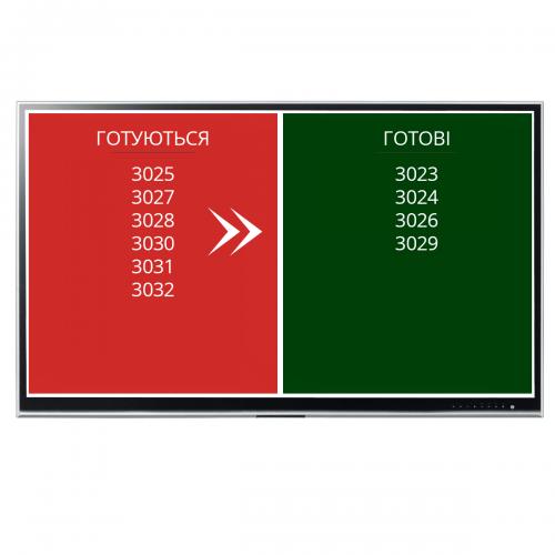 SERVIO POS InfoMonitor для отображения статуса заказа